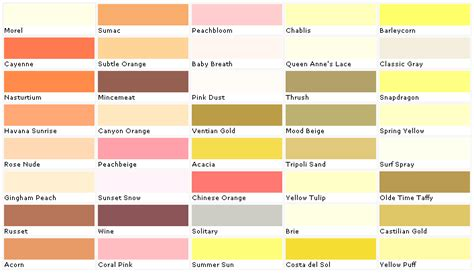 home depot yellow exterior paint swatch palette color charts exterior interior