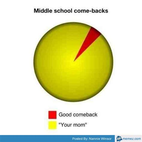 Middle School Memes - middle school come backs memes com