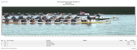 dragon boat festival 2018 superior wi itiming white river sports timing race results