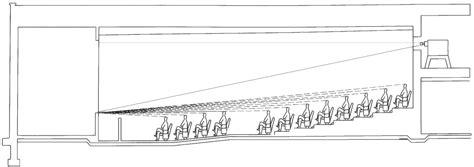 auditorium seating design standards  theater