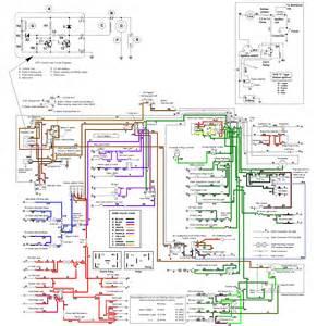 1970 jaguar e type wiring diagram get free image about wiring diagram