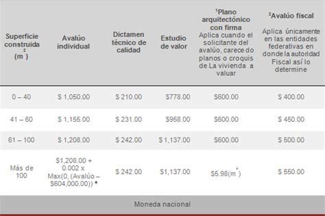 pago subsidio tenencia 2016 apexwallpapers com pago de tenencia 2016 en d f apexwallpapers com