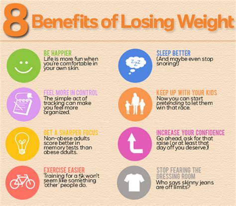Lost Some Weight The Superficial Because Youre by 8 Benefits Of Losing Weight Lucille