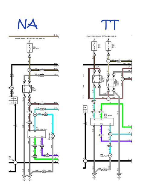 2jz vvti ecu wiring diagram free wiring
