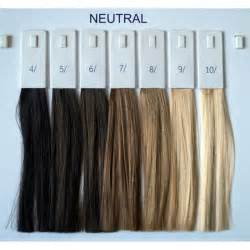 wella illumina color chart wella color charm chart
