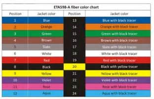 fiber color chart outdoor wood boiler diagram outdoor free engine image