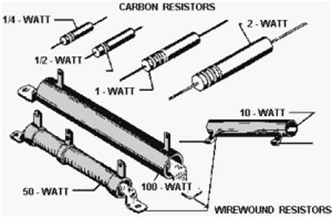 wattage rating of resistors navy electricity and electronics series neets module 1 1 rf cafe