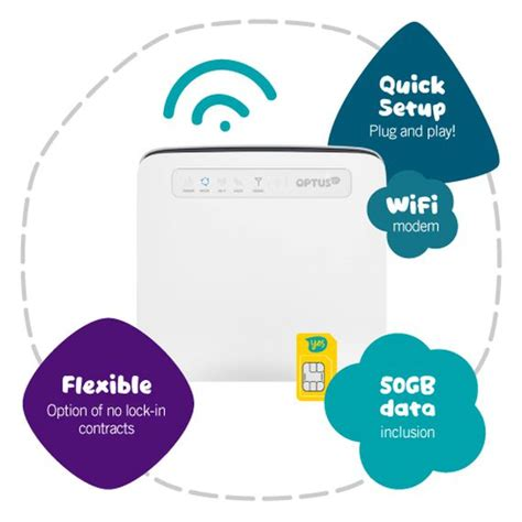 optus mobile offers optus offers wireless data inclusion for