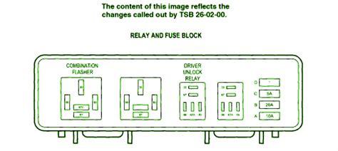 2000 dodge durango fuse box diagram circuit wiring diagrams