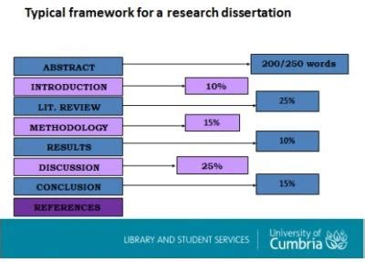 literature review dissertation structure structure of dissertation write my essay
