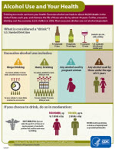 cdc fact sheets alcohol use and health alcohol