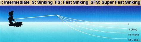best fast sinking fly line float fishing line localbrush info