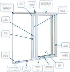 Sliding Patio Door Parts Learning Basic Window Types Patio Doors Window Source Nh