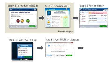 workflow saas how to maximize free trial conversion for desktop software