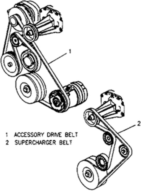 how to replace tensioner pulley 1995 buick riviera 1982 riviera belt diagram fixya