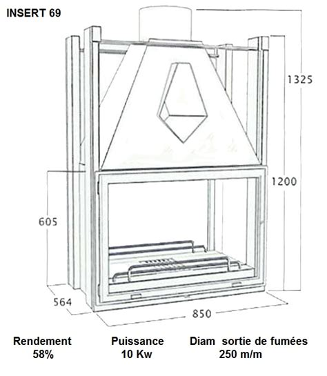 Distribution Air Chaud Insert 3252 by Distribution Air Chaud Insert Distribution Air Chaud