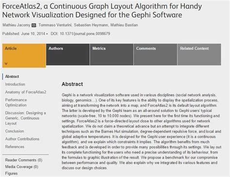 graph layout algorithms javascript plos one forceatlas2 a continuous graph layout algorithm