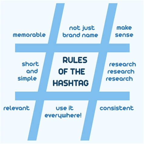 a guide to using hashtags webafrica