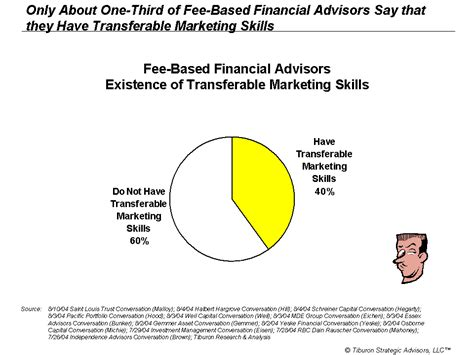 financial advisor report sle financial planning report sle 28 images sle financial