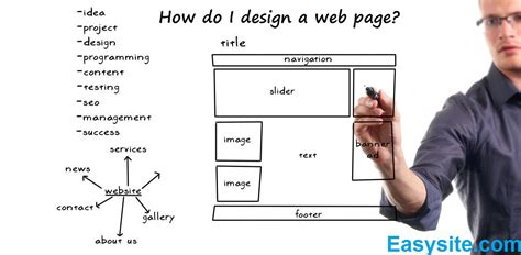 design your html page online how can i design a web page create a website with easysite