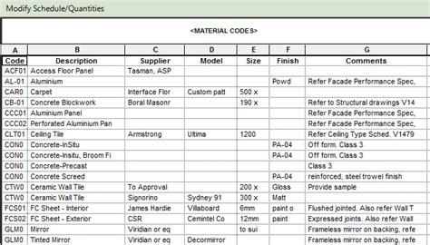 Practical Bim Schedules From Bim Why Is It So Hard Interior Design Finish Schedule Template