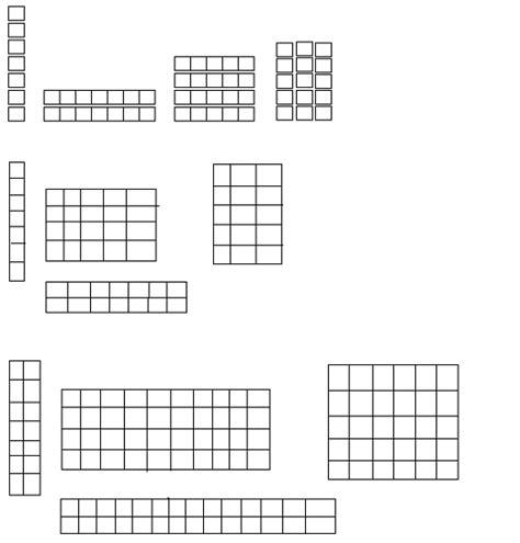 tavola periodica muta costruzione sistema periodico