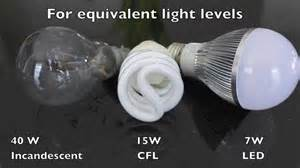 Led Light Bulbs Vs Incandescent Led Vs Cfl Vs Incandescent A19 Light Bulbs