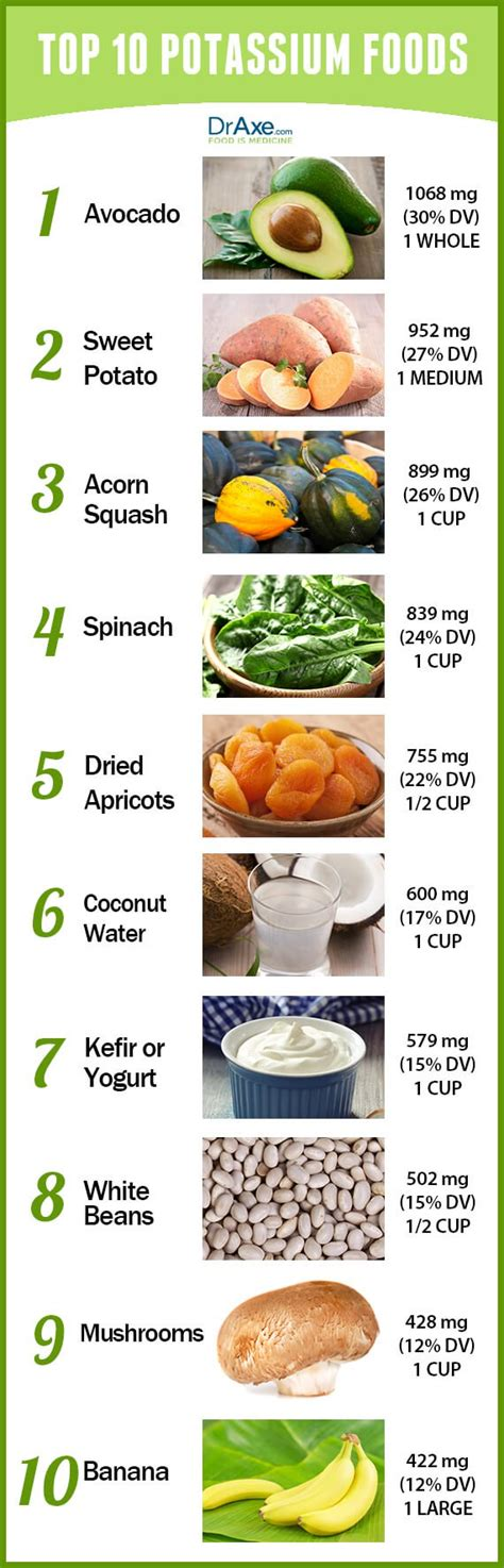 foods high in potassium for top 10 potassium rich foods draxe