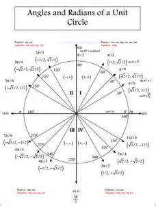 unit calendar template sle unit circle chart 18 documents in pdf word