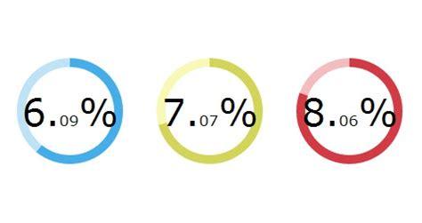 Top Navigation Bar Css Creating Animated Circle Graphs With Circles Js And Svg