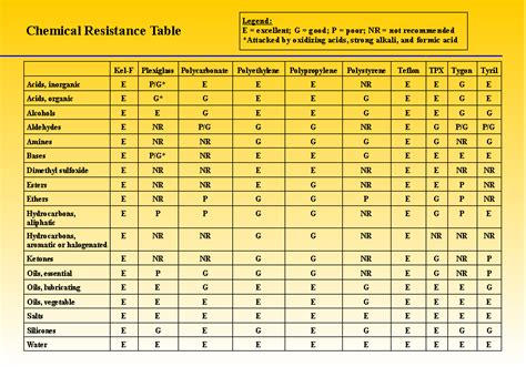 what are common resistor values common resistor values table 28 images common resistor value chart table 5 band resistor