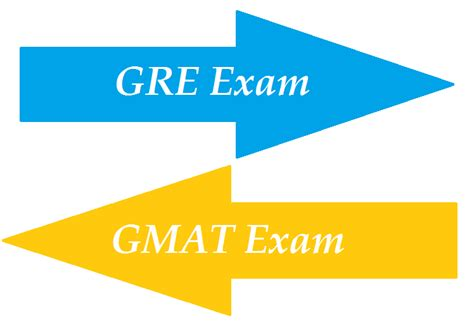 Mba Needs Gre Or Gmat by Ms In Mis Do I Need To Give Gre Or Gmat Educational