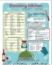 measurements and conversion on charts cooking