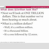 One Trillion Dollars In Numbers | 728 x 546 jpeg 81kB