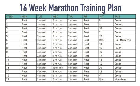 couch to ultra training plan training plan mississippi gulf coast marathon