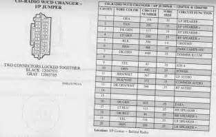 1996 saturn radio wiring diagram autobanter