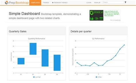 30 best dashboard bootstrap website templates web