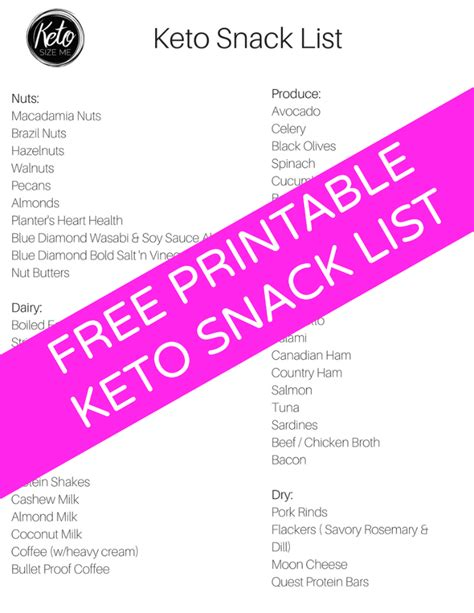 printable keto food list ketosis snacks stay full stay in ketosis keto size me