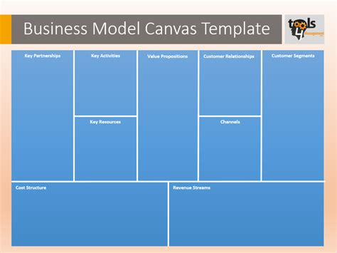 business model generation canvas template business model canvas template book covers