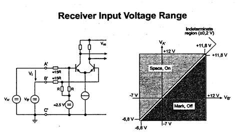 rs load resistor rs422 load resistor 28 images friday quiz interconnects and transmission lines ee times