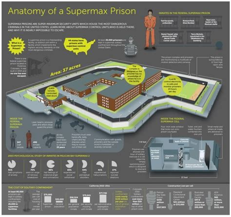 supermax prison books new on solitary multimedia resources solitary