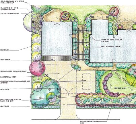 Landscape Architect Working Conditions Landscape Design And Construction Services Rainscape Design