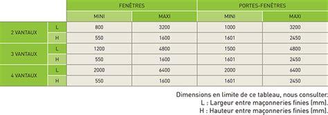 Portail Garage Standard by Dimensions Standard Porte De Garage Hauteur