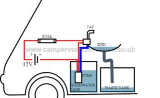 wiring diagram for water pressure switch get free image about wiring diagram