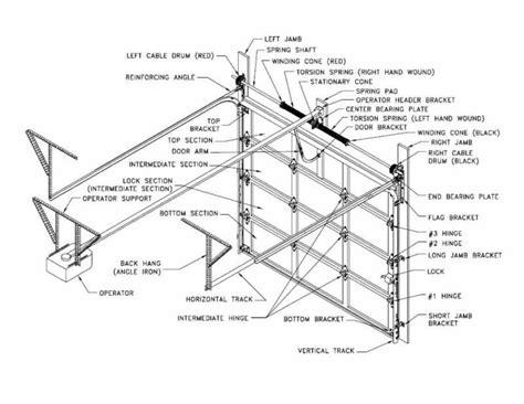 Garage Door Systems Garage Door Repair Solana Ca 760 270 5768 92075
