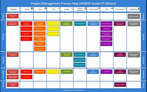 process mapping templates in excel 12 process flow excel template exceltemplates