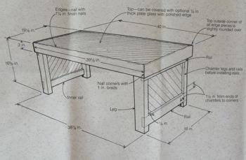 rustic coffee table woodworking plan featuring norm abram