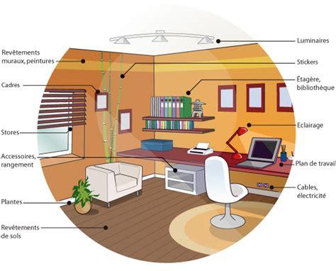 Feng Shui Conseils Gratuits by Feng Shui Gratuit Maison Awesome Agence De Dcoration