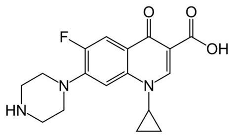 ciprofloxacin for dogs ciprofloxacin for uti in dogs
