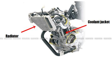 Air Radiator Cbr 250 Rr Engine Radiator Coolant Cbr250rr Honda engine cooling explained iamabiker